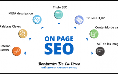 Cómo  mejorar mi posicionamiento web en google y  SEO on page